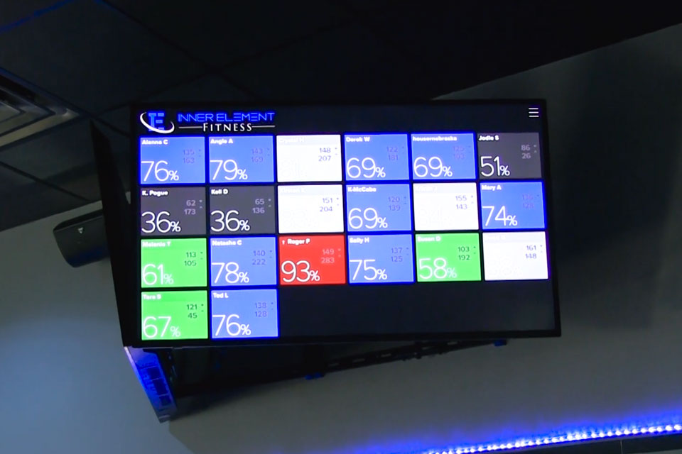 monitoring screen